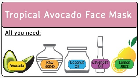 Tropical Avocado Face Mask Ingredients