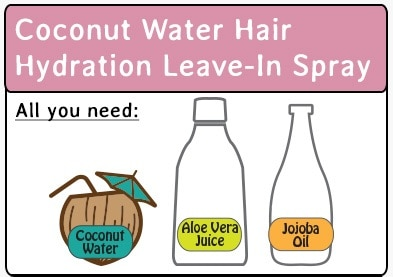 Coconut Water Hair Hydration Leave-In Spray Ingredients