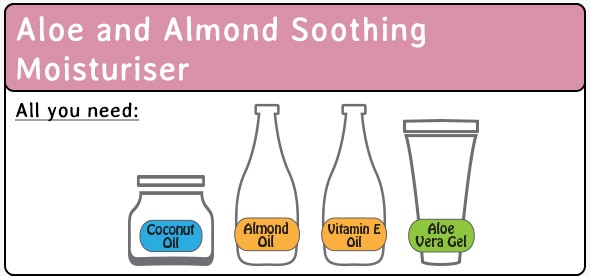 Aloe and Almond Smoothing Moisturiser Ingredients